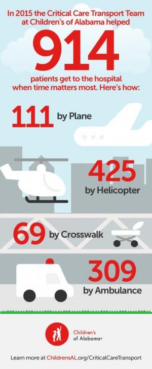 CCT_Infographic